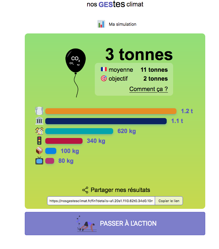 resultats-calculateur-empreinte-carbone-ademe